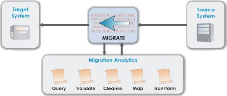 diagram-migrate2