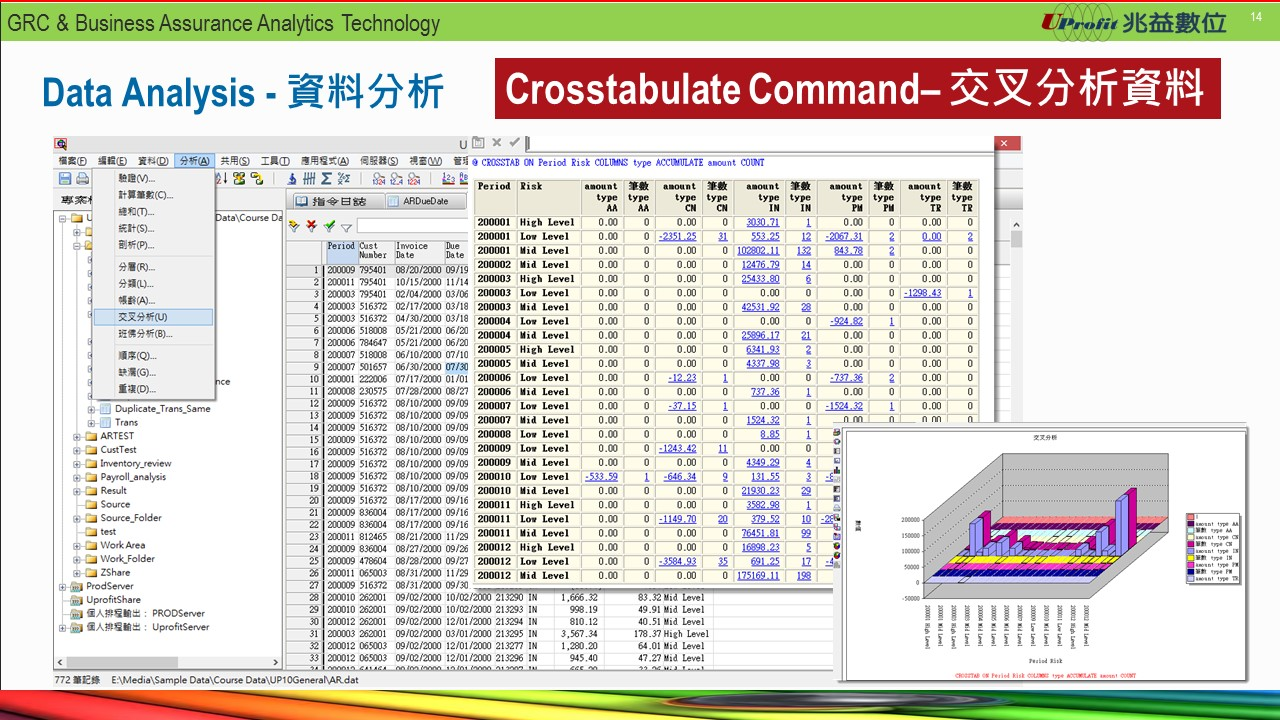 Crosstabulate Slide