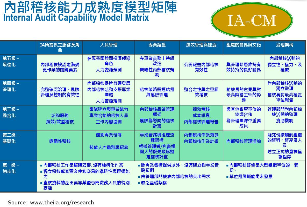 IACM_2
